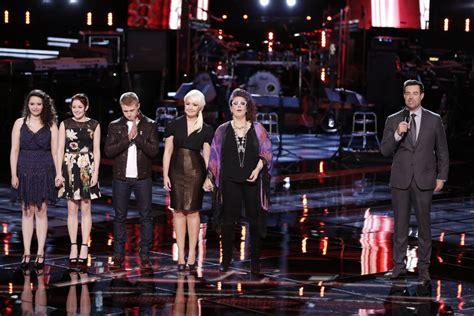 who went home on the voice 2015 last top 20 results