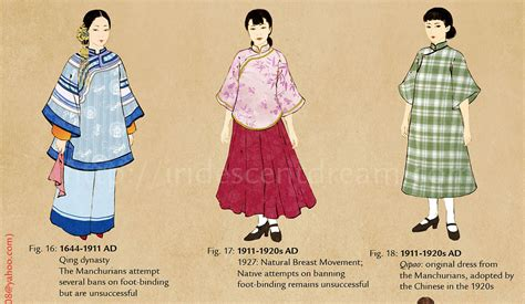 chinese traditional fashion timeline fashion timeline of chinese women clothing中国女性服装的演变 learn