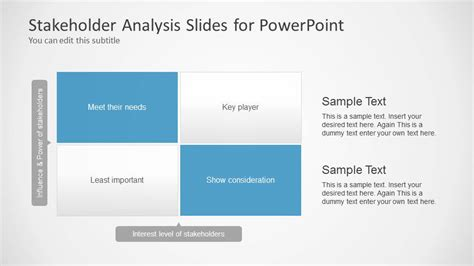 Stakeholders Analysis Slides For Powerpoint Slidemodel Stakeholder Map Template Powerpoint