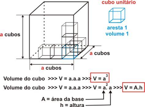 calcular a area da superficie de um cubo rela 231 245 es m 233 tricas nos prismas