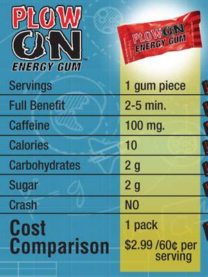 u energy drink caffeine content 10 ways to eat your caffeine mainstreet