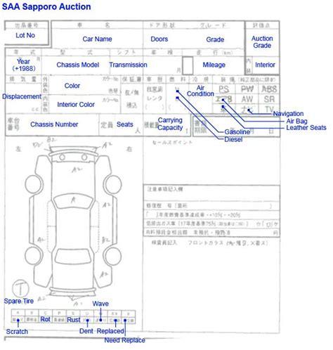 how to check auction sheet jtm co ltd