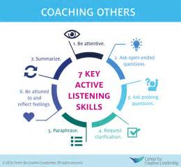 coaching others use active listening skills center for