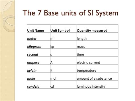 what is the si base unit for temperature study com the si system ppt video online download