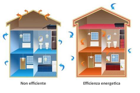 isolazione termica interna isolanti www smaniotto eu osservatorio meteo