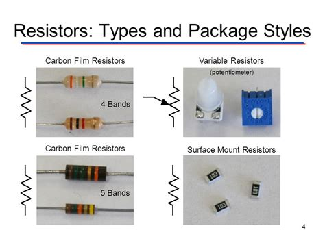 images of types of resistors component identification ppt