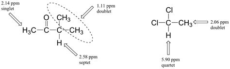 pattern definition chemistry 5 5 spin spin coupling chemistry libretexts
