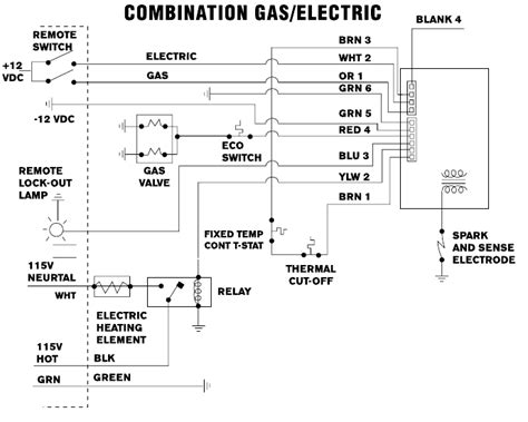 standard gas furnace schematic diagram get free image