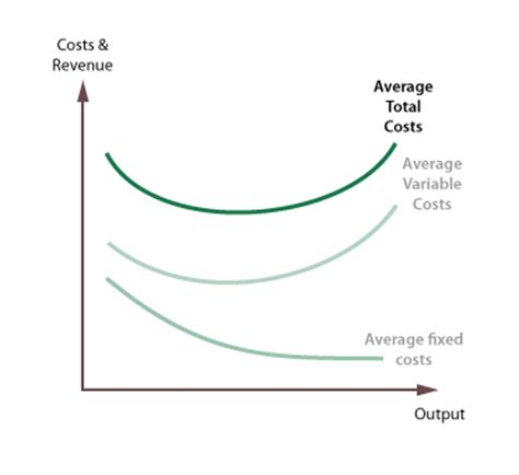 fixed variable cost and run cost kullabs