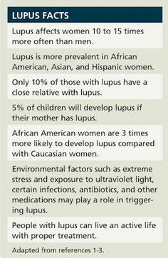 1000 Images About Sle Boards On 1000 Images About Lupus Board On Lupus Facts