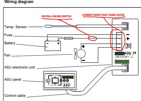 zanussi single oven wiring diagram www k