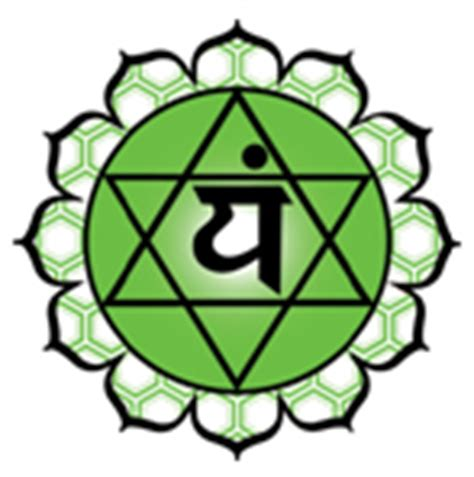 Tutorial Chakra To Strengthening Your Immune System intro to the chakras chakraboosters