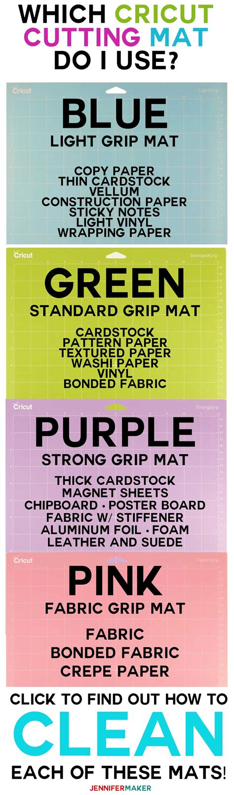 Which Cricut Mat To Use For Vinyl - cricut cutting mats get sticky for success maker
