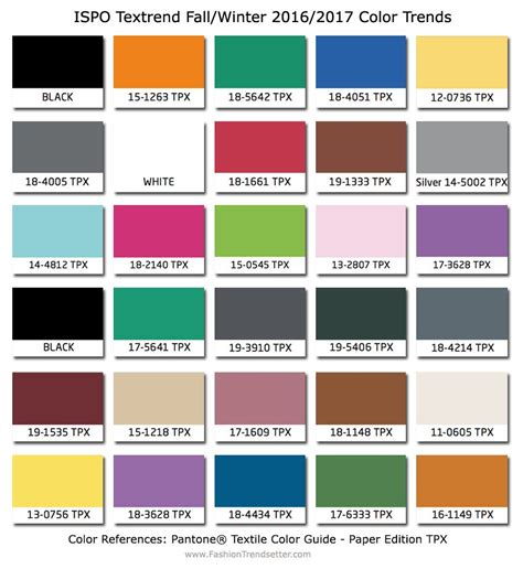 pantone 2017 color trends ispo textrend fall winter 2016 2017 color trends fall