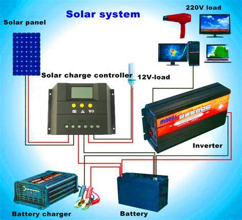 Jual Conventer 220v To 110v power inverter 12v dc to 220v ac converter 5000w circuit