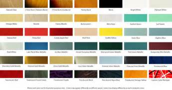 fender color chart related keywords suggestions for stratocaster colors