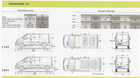 renault trafic dimensions renault trafic passenger 9 places dimensions