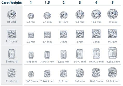 Diamond Value Calculator   Vasco Assets
