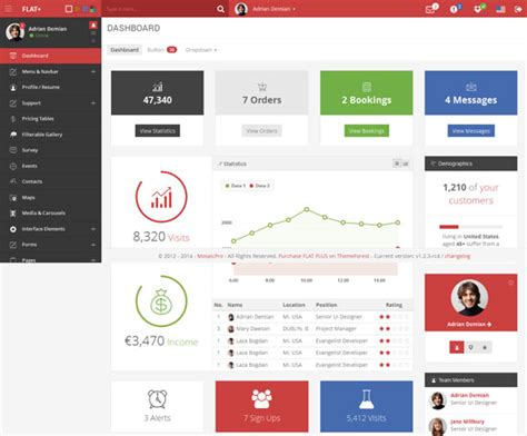 bootstrap themes panel collection of 40 free and premium bootstrap admin themes