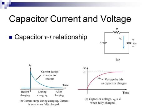 capacitor current characteristics lesson 15 capacitors transient analysis ppt