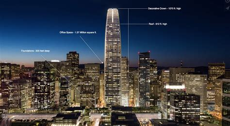 Salesforce Email Address Lookup Salesforce Tower Rendering With Building Heights Thefrontsteps San Francisco