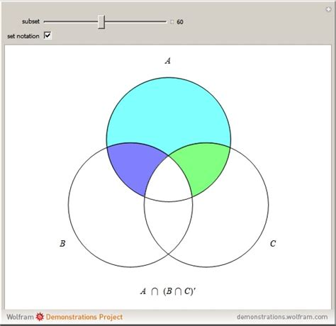 define venn diagram for venn diagram definition ideal vistalist co
