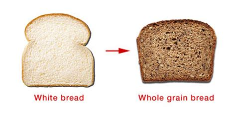 whole grains vs white bread the root of all evil