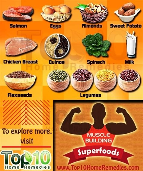 healthy fats help build top 10 superfoods to build muscles top 10 home remedies
