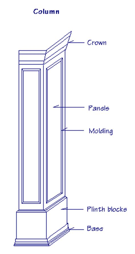 square column crown molding and trim
