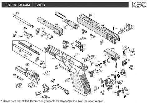ezgo txt wiring diagram ser 2134496 wiring diagram images