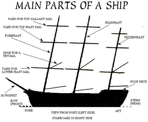 pirate ship diagram ships and boat diagram ships free engine image for user
