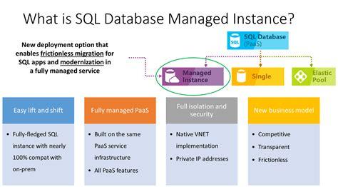 Verwaltete Azure Sql Datenbank Instanz 220 Bersicht Microsoft Docs Enterprise Encryption Strategy Template