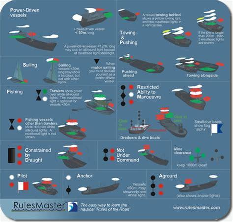 boat navigation lights rules rulesmaster lights shapes mousemat