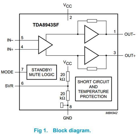 d5024 transistor data transistor d5032 datasheet 28 images sn74ls112 datasheet pdf instruments 45f127 datasheet