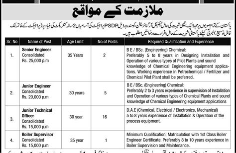 design engineer jobs naukri multiple jobs in pakistan council of scientific and