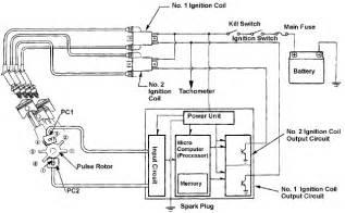 honda motor cbr250r ignition system circuit schematic