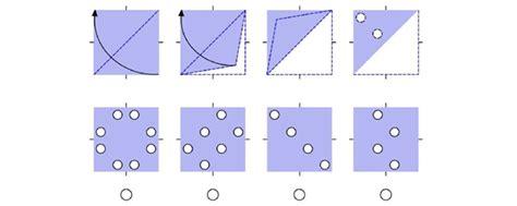 Paper Folding Test - cogat test cognitive abilities test testing for