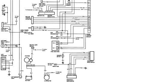 Wiring Diagram For 1995 Chevy Suburban Wiring Diagram