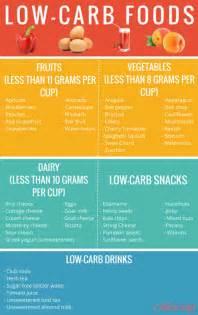 printable low carb food list lifescript com