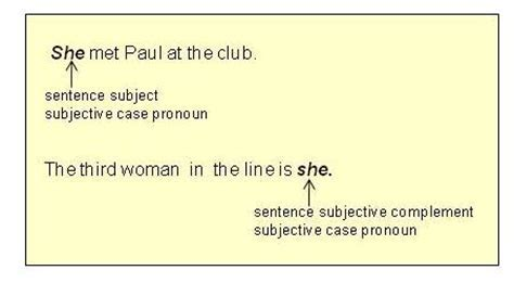 by andressa kinds of pronouns