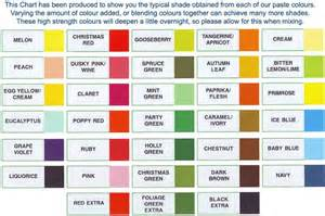 food color mixing chart mccormick food color chart drops spectral paste food