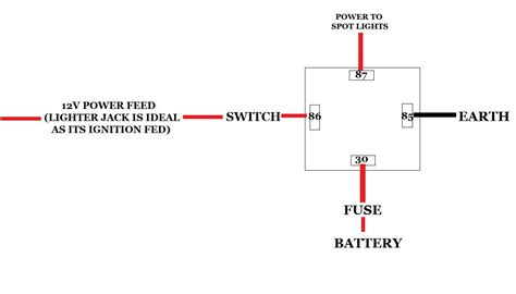 wiring diagram for relay for spotlights 39 wiring