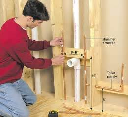 Kitchen Sink Water Supply Lines Running Copper Supply Lines How To Install A New Bathroom Diy Plumbing Diy Advice