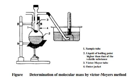 Mba Molecular Weight by Determination Of Molecular Mass Victor Meyer S Method
