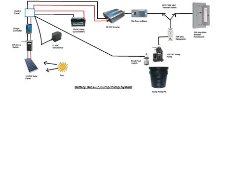 wiring diagram for sump battery backup readingrat net
