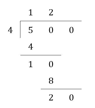 calculator remainder long division no remainders calculator 1000 ideas about