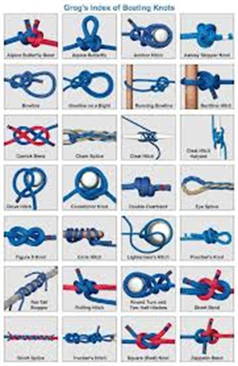 boat knots for docking boating knots