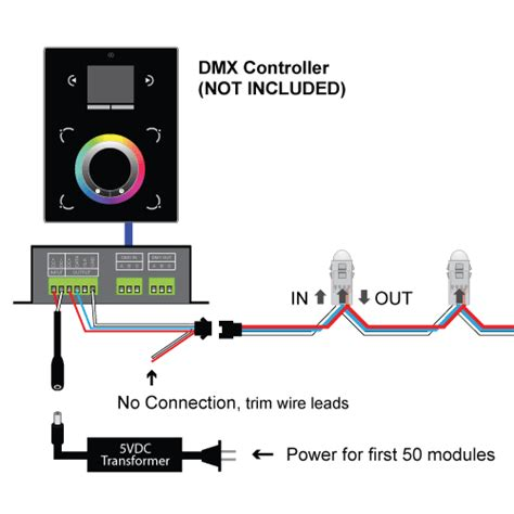 Digital Led Dot Light Kit Controllable With Dmx Control