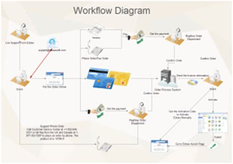 free workflow diagram templates for word powerpoint pdf