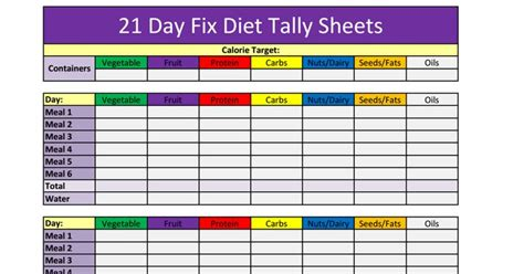 21 Day Fix Worksheets by 21 Day Fix Diet Tally Sheets Pdf About Me